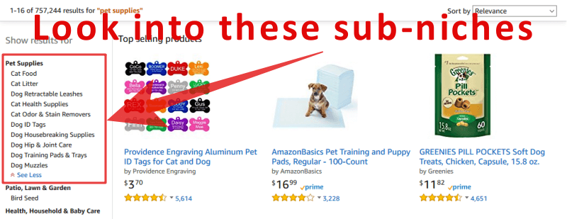 Amazon.com sub-niches