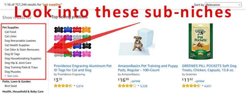 Amazon.com sub-niches