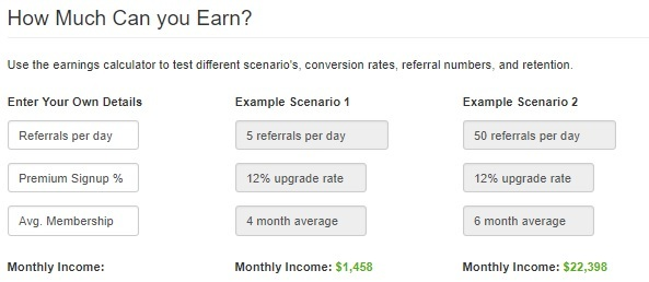 earn residual commissions with Wealthy Affiliate
