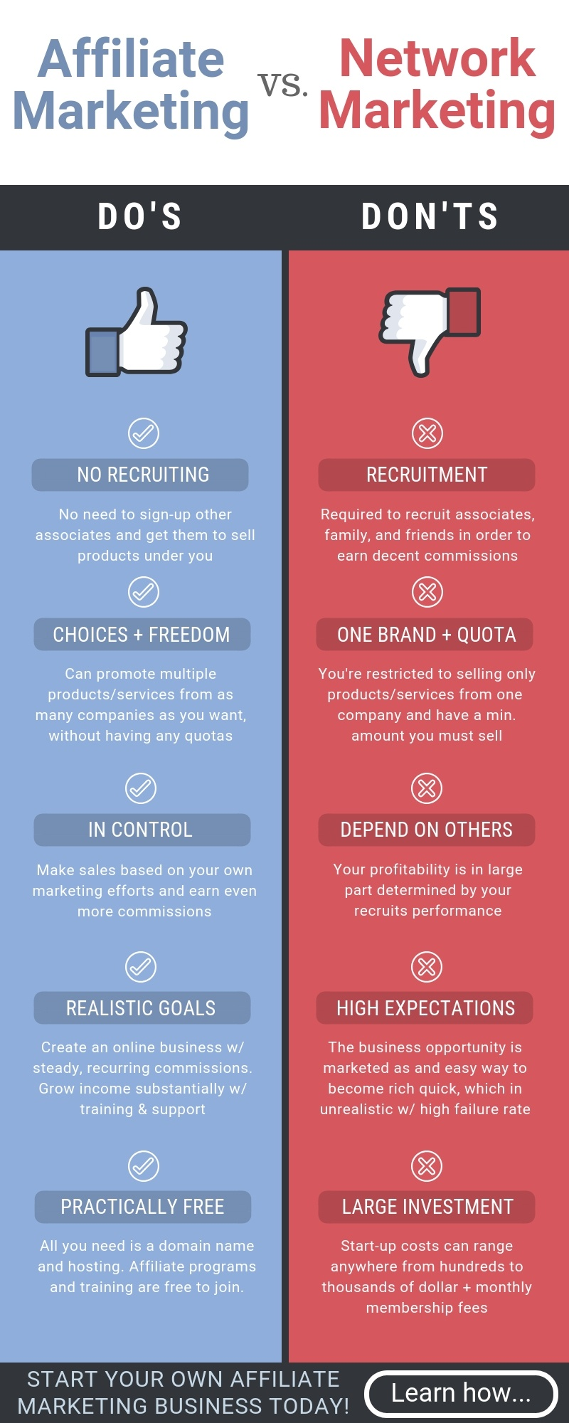 network marketing vs affiliate marketing pros cons infographic