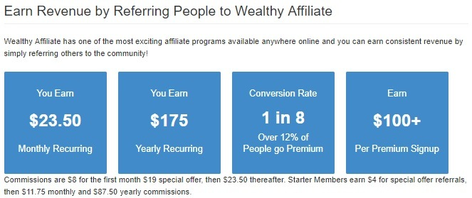 promoting wealthy affiliate affiliate program